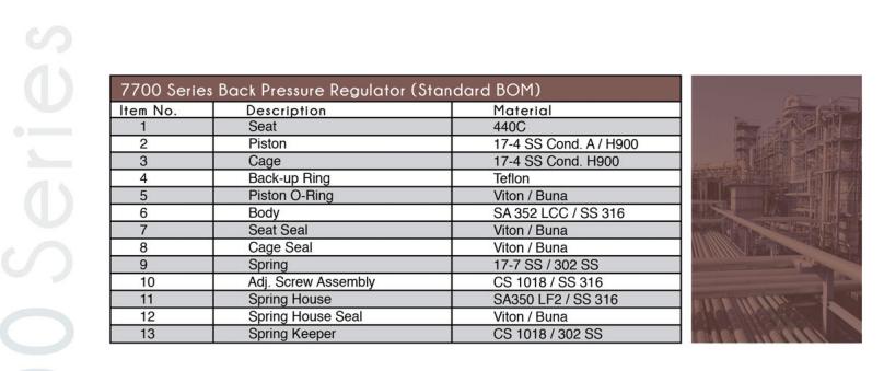 Back Pressure Regulator - 7700 Series Model | Pressure