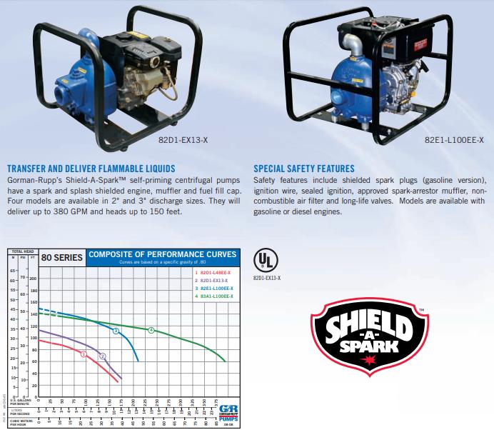 80 Series Flammable Liquid Pumps | Centrifugal Handling